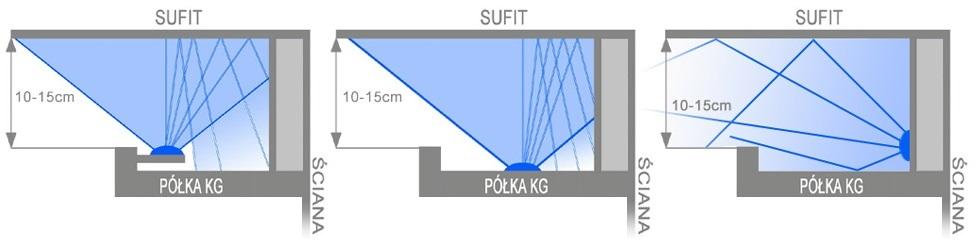 sufit-podwieszany-rozpraszanie-swiatla