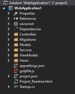 asp.net-core-default-solution